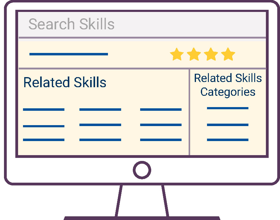 Skills API and Plugin Documentation